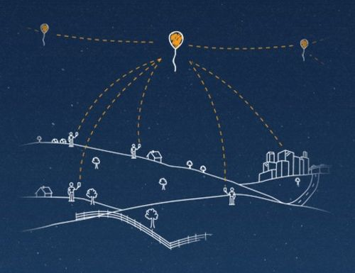 Project Loon concept, screenshot from Google Loon page