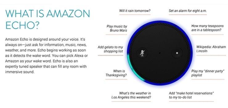 What is Amazon Echo? summary by www.adknowledge.com
