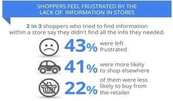 The average shopper frustrations